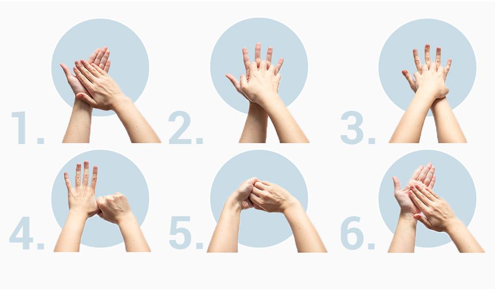 Cum să vă spălați mâinile